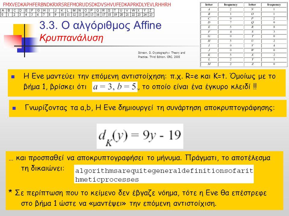 3.3. Ο αλγόριθμος Affine Κρυπτανάλυση
