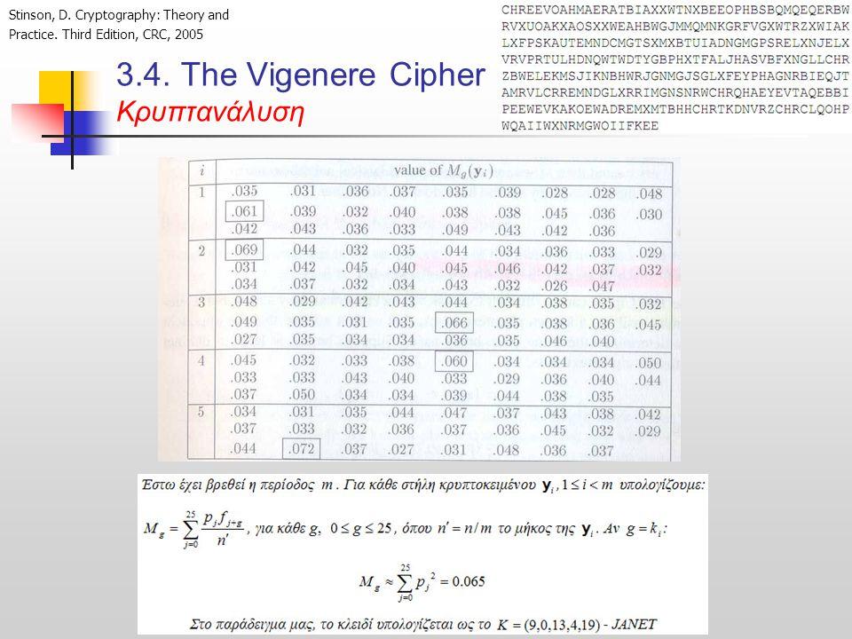 3.4. Τhe Vigenere Cipher Κρυπτανάλυση