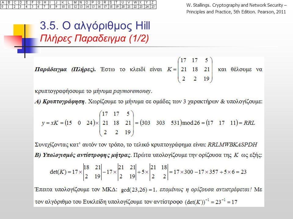 3.5. O αλγόριθμος Hill Πλήρες Παραδειγμα (1/2)