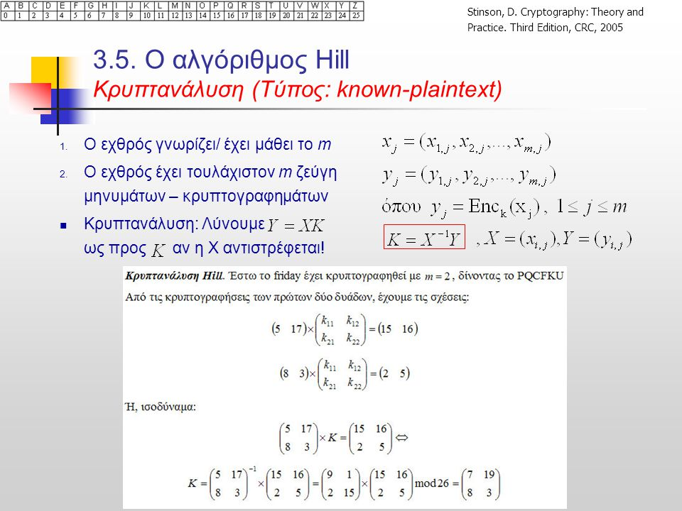 3.5. O αλγόριθμος Hill Κρυπτανάλυση (Τύπος: known-plaintext)