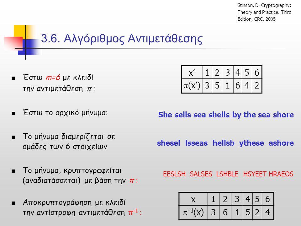 3.6. Αλγόριθμος Αντιμετάθεσης