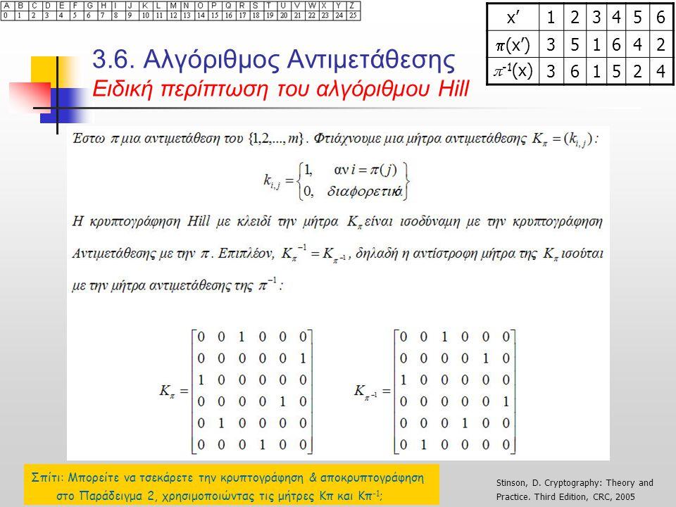 3.6. Αλγόριθμος Αντιμετάθεσης Ειδική περίπτωση του αλγόριθμου Hill
