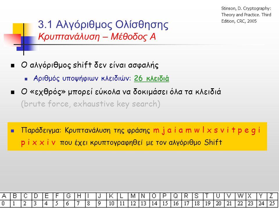 3.1 Αλγόριθμος Ολίσθησης Κρυπτανάλυση – Μέθοδος Α