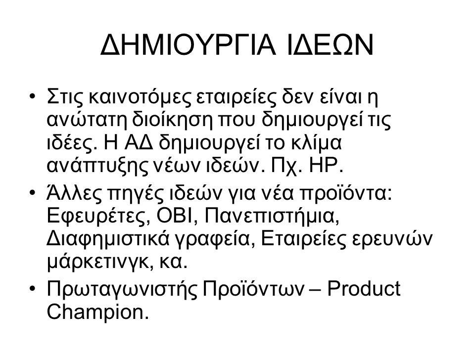 ΔΗΜΙΟΥΡΓΙΑ ΙΔΕΩΝ