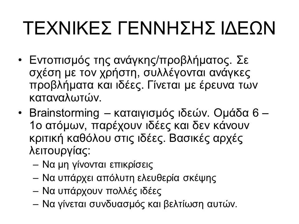 ΤΕΧΝΙΚΕΣ ΓΕΝΝΗΣΗΣ ΙΔΕΩΝ