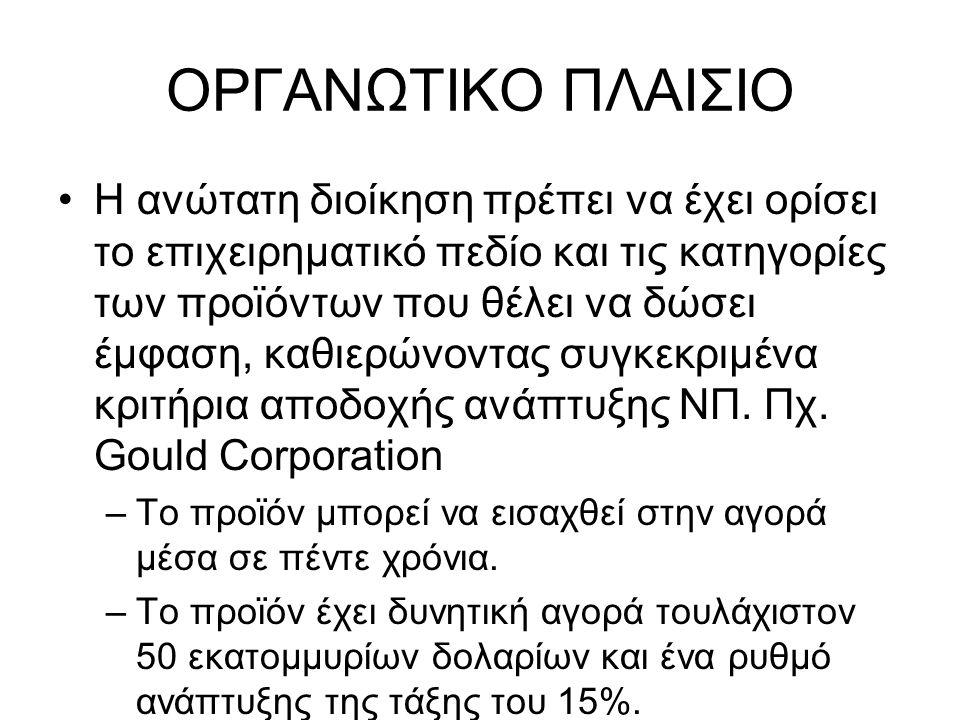 ΟΡΓΑΝΩΤΙΚΟ ΠΛΑΙΣΙΟ
