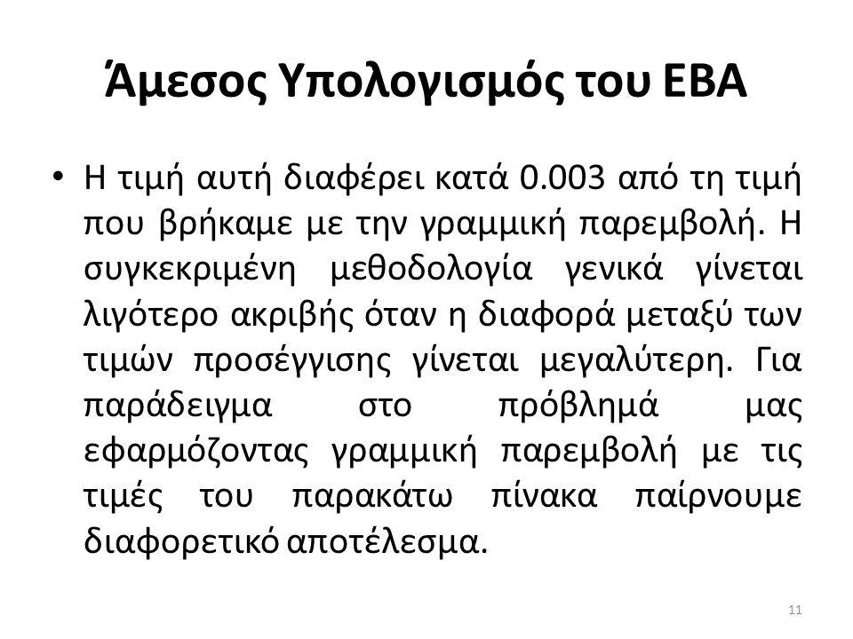 Άμεσος Υπολογισμός του ΕΒΑ