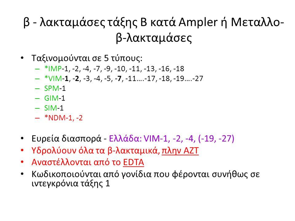 β - λακταμάσες τάξης Β κατά Ampler ή Μεταλλο-β-λακταμάσες