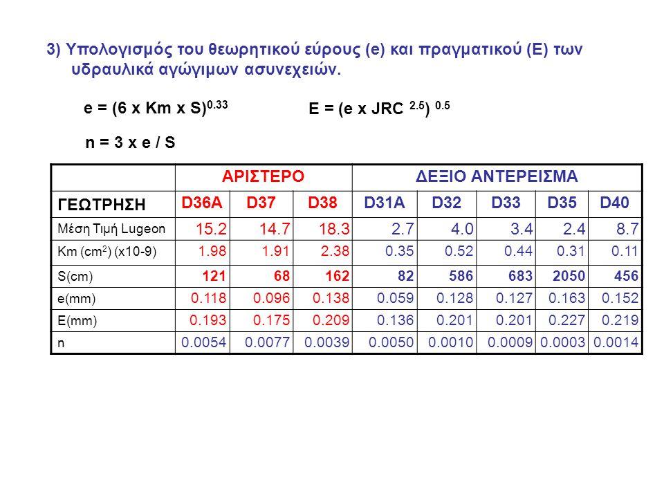 ΑΡΙΣΤΕΡΟ ΔΕΞΙΟ ΑΝΤΕΡΕΙΣΜΑ D36A D37 D38 D31A D32 D33 D35 D40