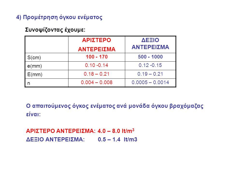 ΑΡΙΣΤΕΡΟ ΑΝΤΕΡΕΙΣΜΑ ΔΕΞΙΟ ΑΝΤΕΡΕΙΣΜΑ