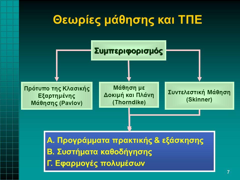 Θεωρίες μάθησης και ΤΠΕ