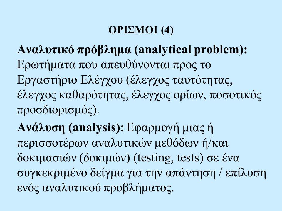 ΟΡΙΣΜΟΙ (4)