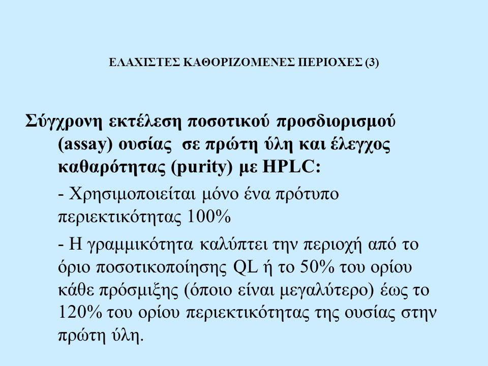 ΕΛΑΧΙΣΤΕΣ ΚΑΘΟΡΙΖΟΜΕΝΕΣ ΠΕΡΙΟΧΕΣ (3)