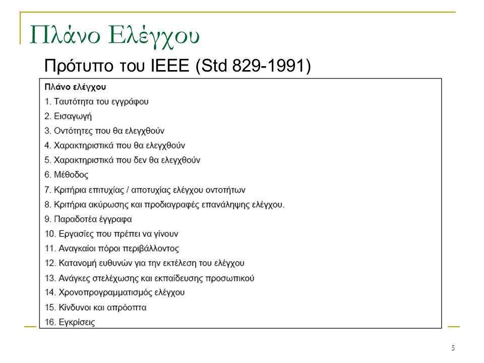 Πλάνο Ελέγχου Πρότυπο του ΙΕΕΕ (Std 829-1991)