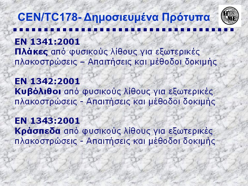 CEN/TC178- Δημοσιευμένα Πρότυπα