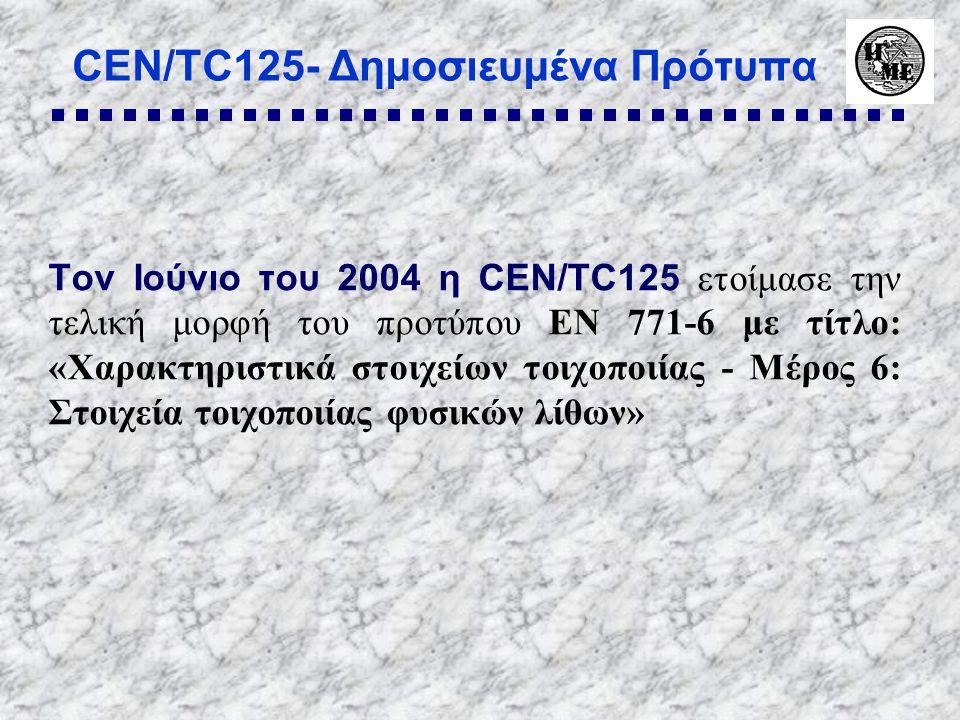 CEN/TC125- Δημοσιευμένα Πρότυπα