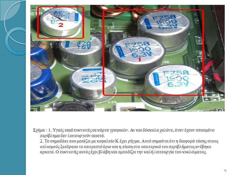 Σχήμα : 1. Υγιείς smd πυκνωτές σε κάρτα γραφικών