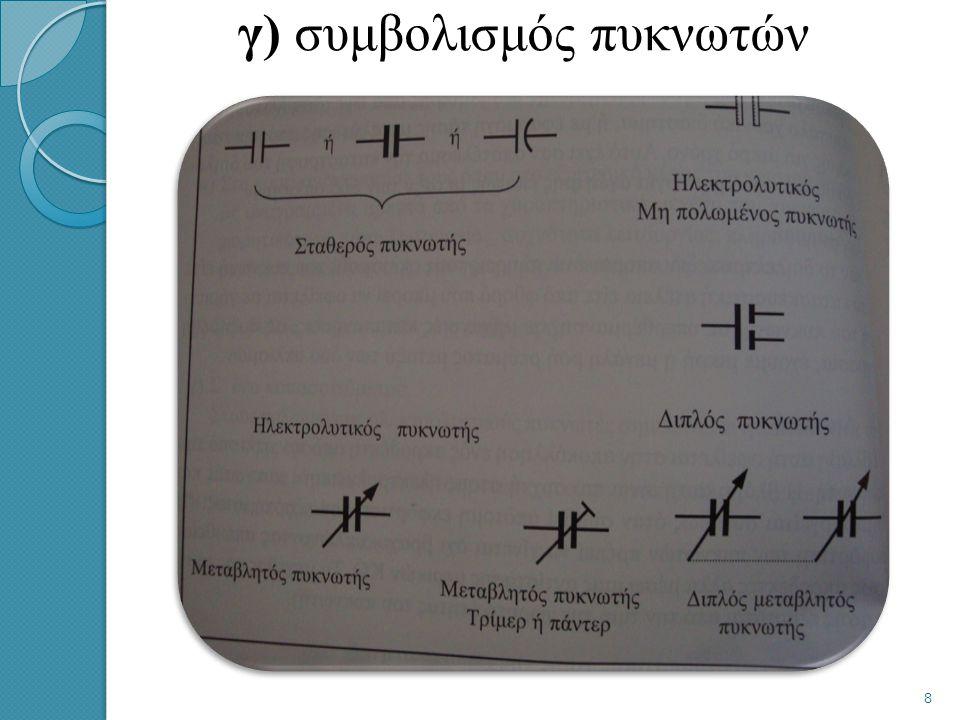 γ) συμβολισμός πυκνωτών