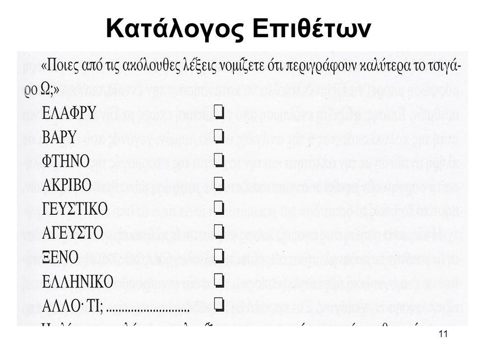 Κατάλογος Επιθέτων