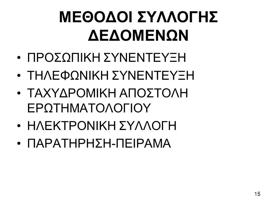 ΜΕΘΟΔΟΙ ΣΥΛΛΟΓΗΣ ΔΕΔΟΜΕΝΩΝ