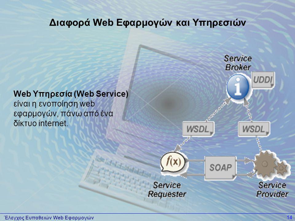 Διαφορά Web Εφαρμογών και Υπηρεσιών