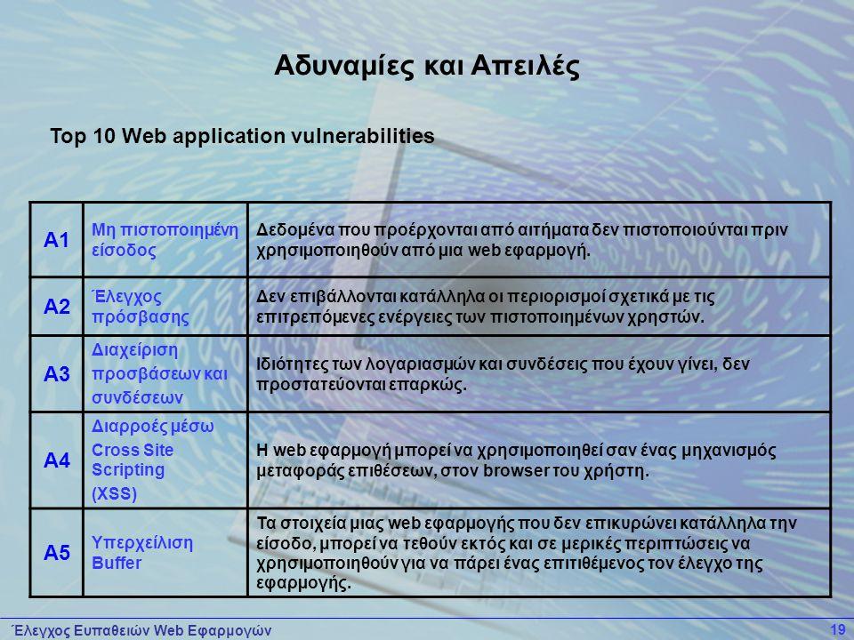 Αδυναμίες και Απειλές A1 Top 10 Web application vulnerabilities A2 A3