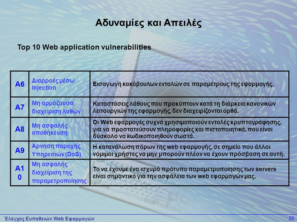 Αδυναμίες και Απειλές A6 Top 10 Web application vulnerabilities A7 A8