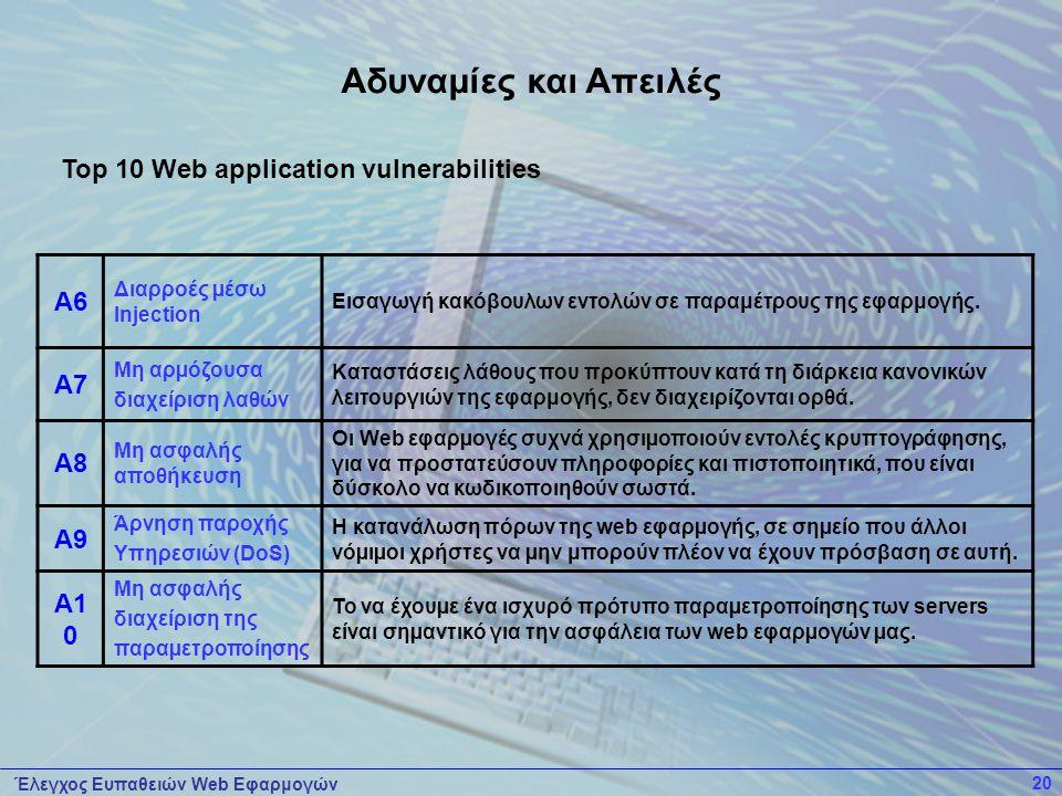 Αδυναμίες και Απειλές A6 Top 10 Web application vulnerabilities A7 A8