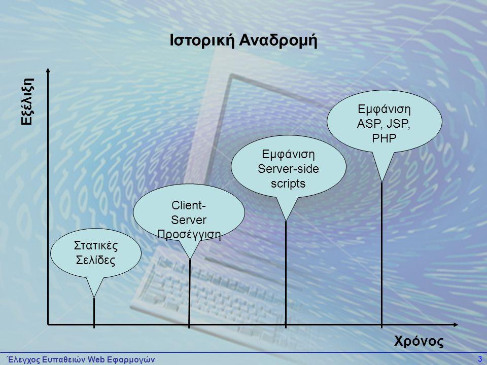 Ιστορική Αναδρομή Εξέλιξη Χρόνος Εμφάνιση ASP, JSP, PHP