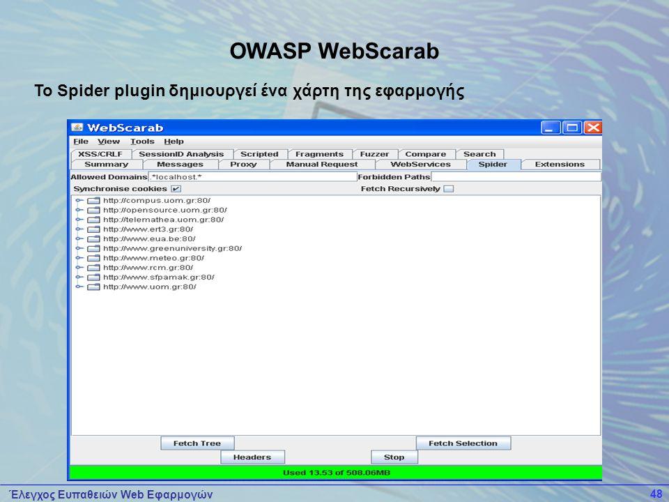 OWASP WebScarab Το Spider plugin δημιουργεί ένα χάρτη της εφαρμογής