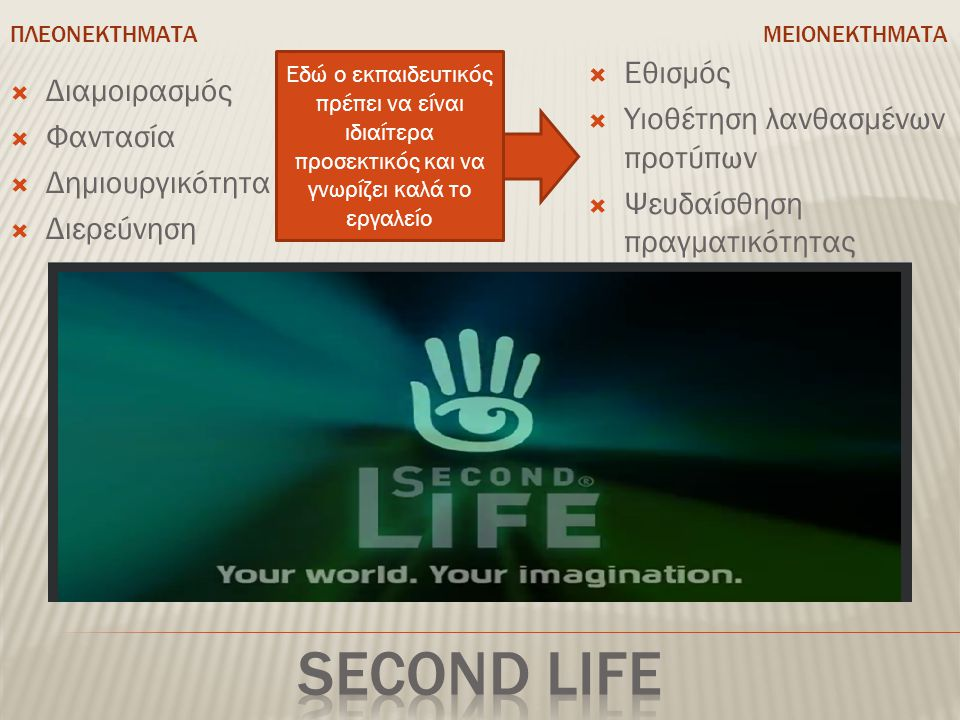 Second life Εθισμός Διαμοιρασμός Υιοθέτηση λανθασμένων προτύπων