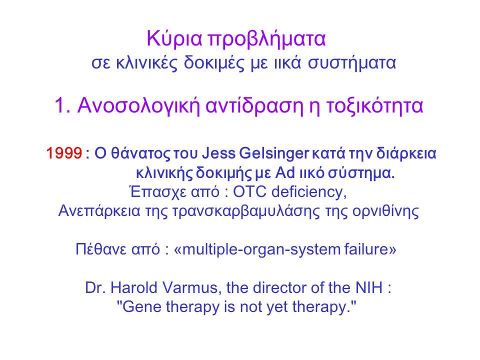 κλινικής δοκιμής με Ad ιικό σύστημα.