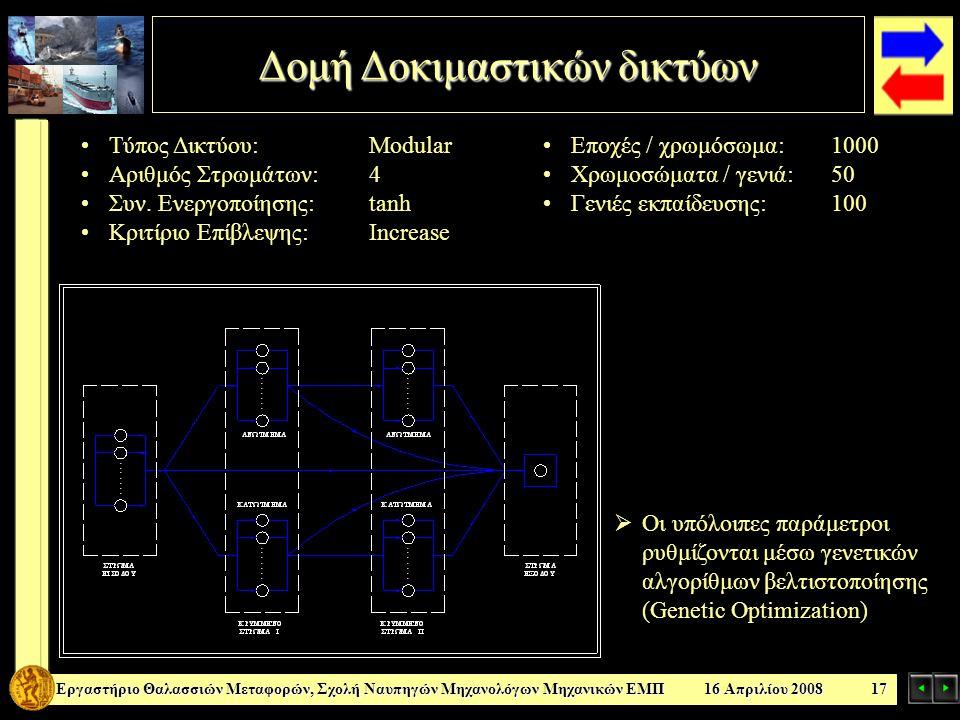 Δομή Δοκιμαστικών δικτύων