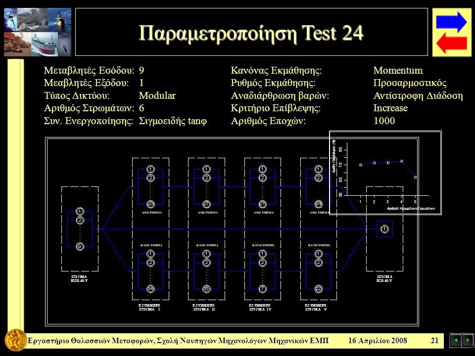 Παραμετροποίηση Test 24 Μεταβλητές Εσόδου: 9 Μεαβλητές Εξόδου: 1
