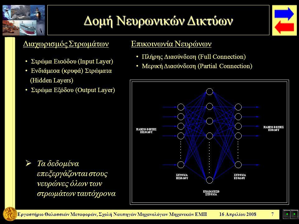 Δομή Νευρωνικών Δικτύων