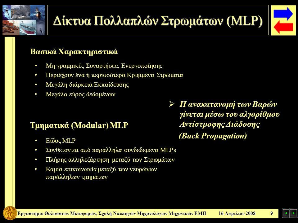 Δίκτυα Πολλαπλών Στρωμάτων (MLP)