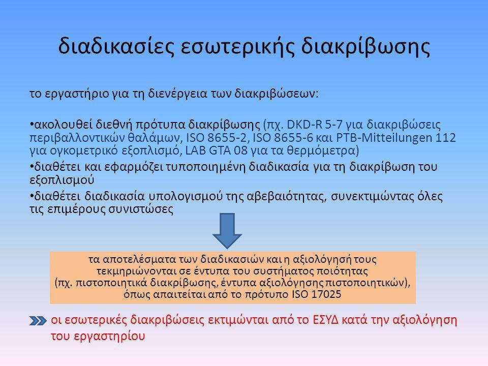 διαδικασίες εσωτερικής διακρίβωσης