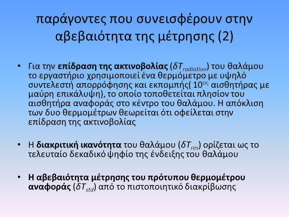 παράγοντες που συνεισφέρουν στην αβεβαιότητα της μέτρησης (2)