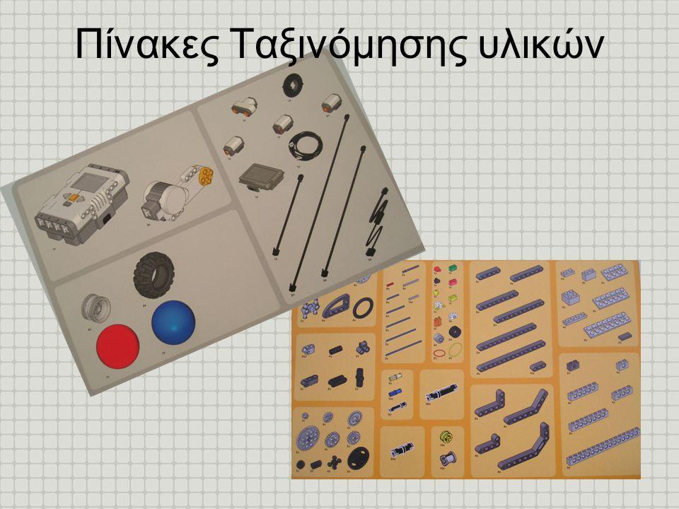 Πίνακες Ταξινόμησης υλικών