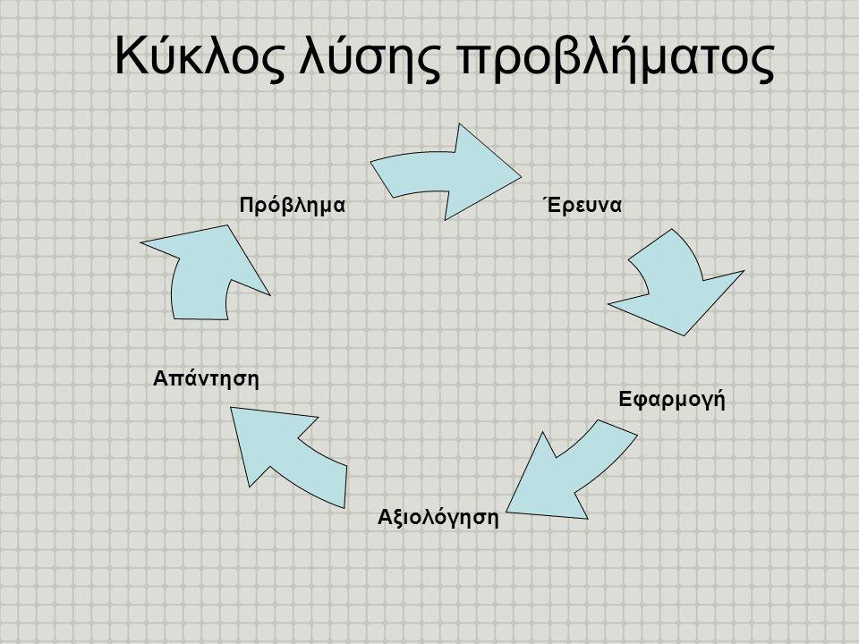 Κύκλος λύσης προβλήματος