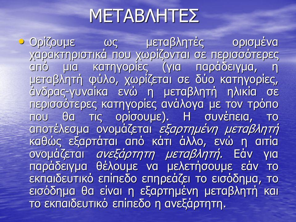 ΜΕΤΑΒΛΗΤΕΣ