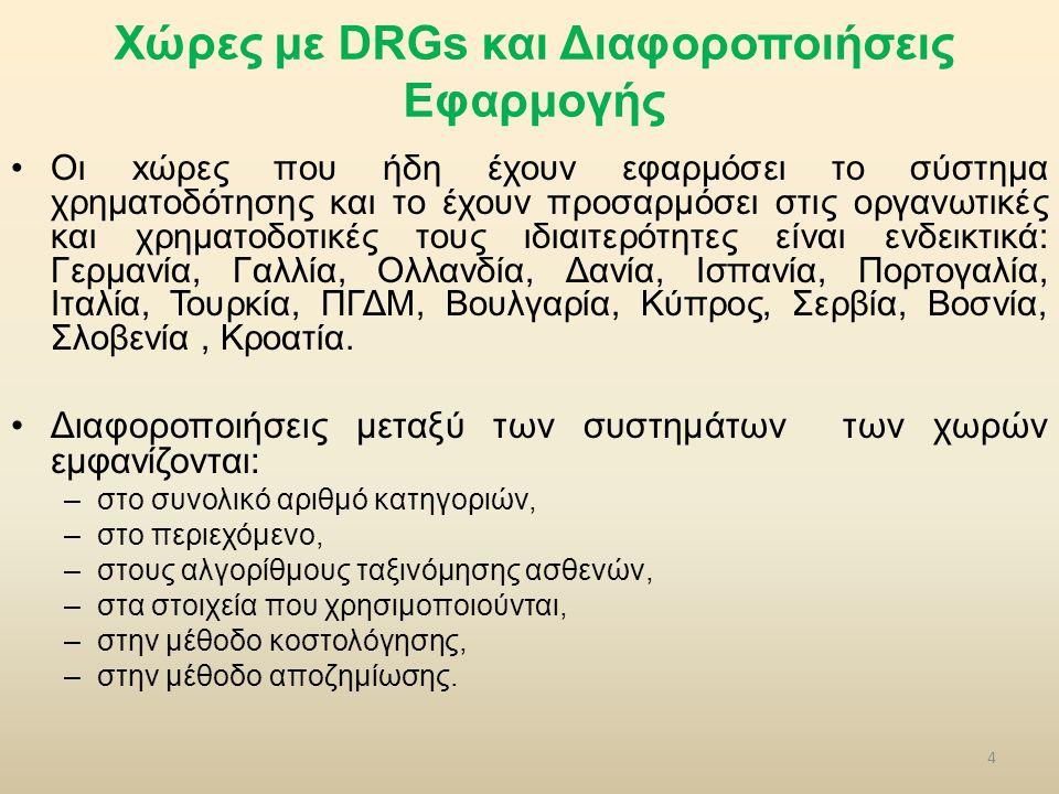 Χώρες με DRGs και Διαφοροποιήσεις Εφαρμογής