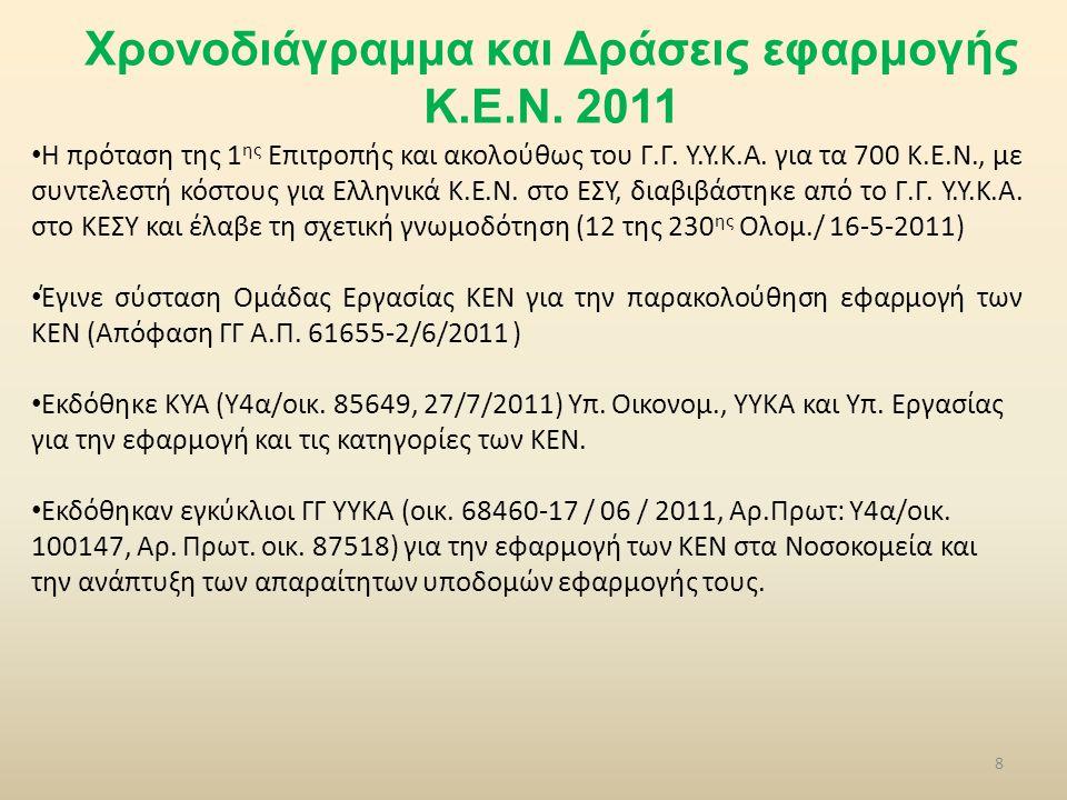 Χρονοδιάγραμμα και Δράσεις εφαρμογής Κ.Ε.Ν. 2011