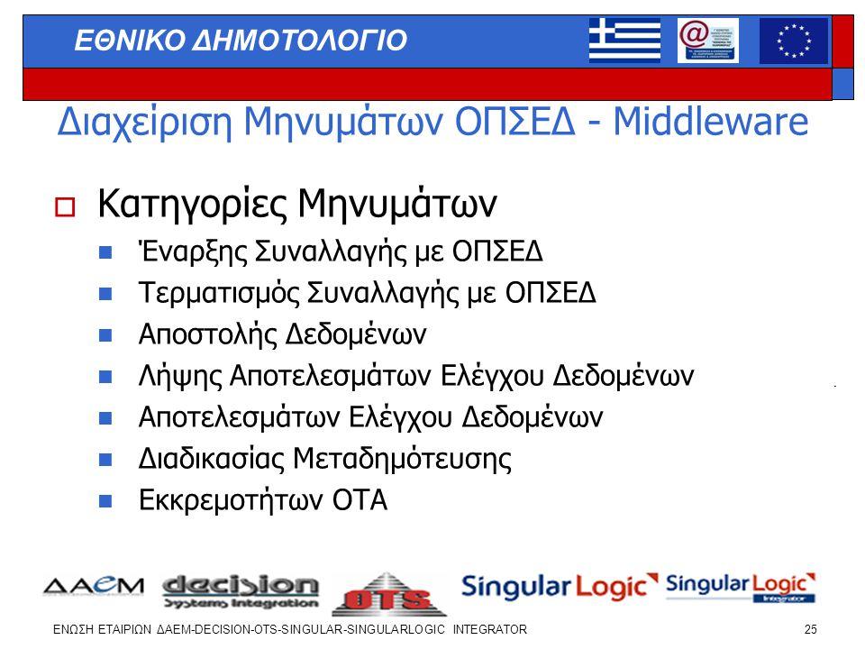 Διαχείριση Μηνυμάτων ΟΠΣΕΔ - Middleware