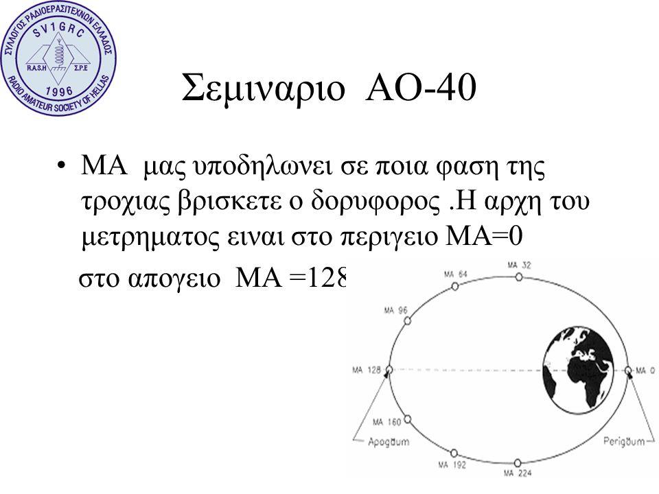 Σεμιναριο ΑΟ-40 ΜΑ μας υποδηλωνει σε ποια φαση της τροχιας βρισκετε ο δορυφορος .Η αρχη του μετρηματος ειναι στο περιγειο ΜΑ=0.