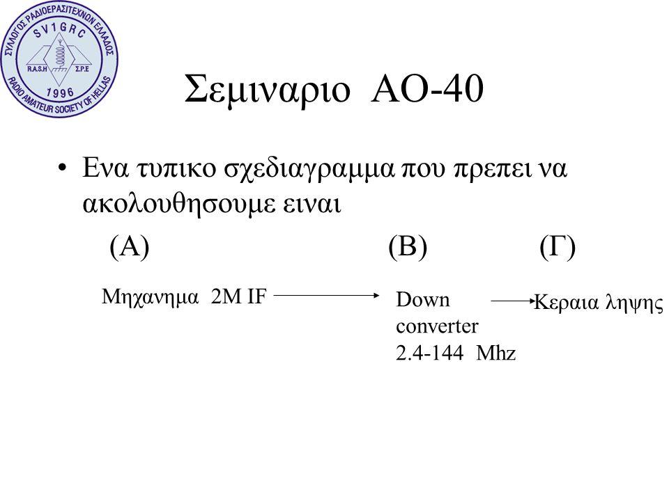 Σεμιναριο ΑΟ-40 Ενα τυπικο σχεδιαγραμμα που πρεπει να ακολουθησουμε ειναι. (Α) (Β) (Γ)