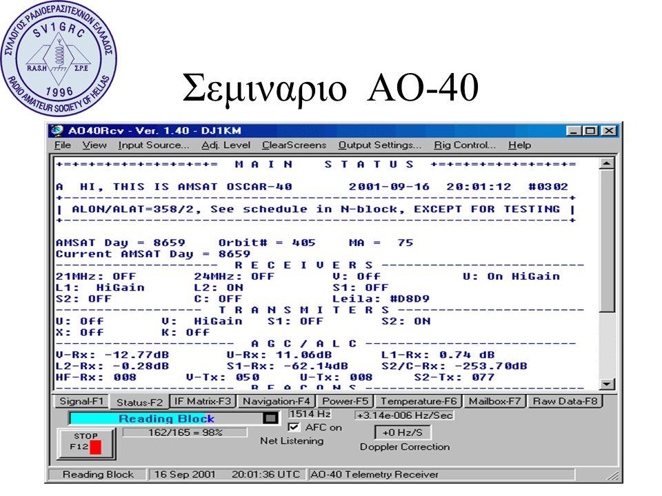 Σεμιναριο ΑΟ-40