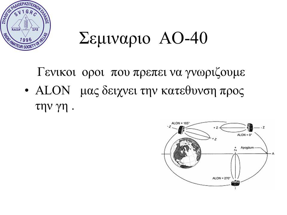 Σεμιναριο ΑΟ-40 Γενικοι οροι που πρεπει να γνωριζουμε