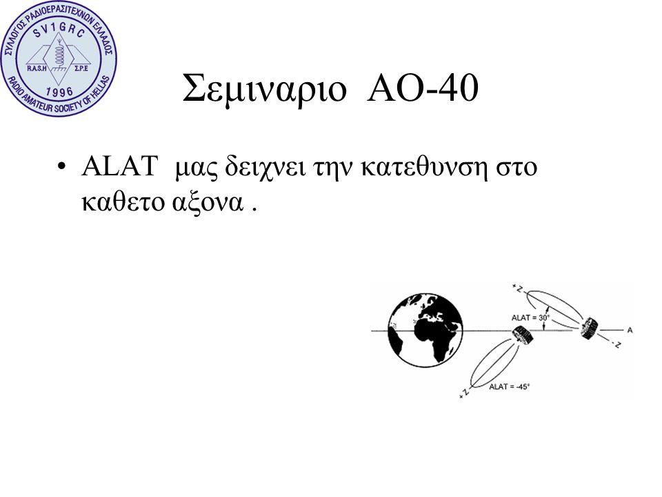 Σεμιναριο ΑΟ-40 ALAT μας δειχνει την κατεθυνση στο καθετο αξονα .