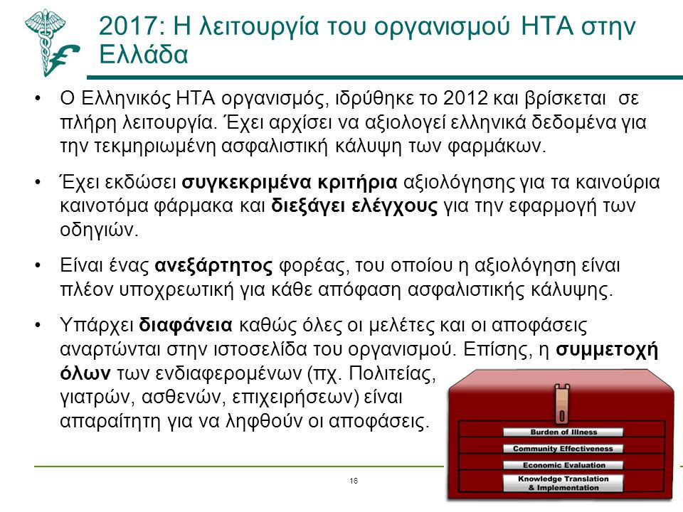 2017: H λειτουργία του οργανισμού HTA στην Ελλάδα